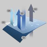 hydradri_diagram